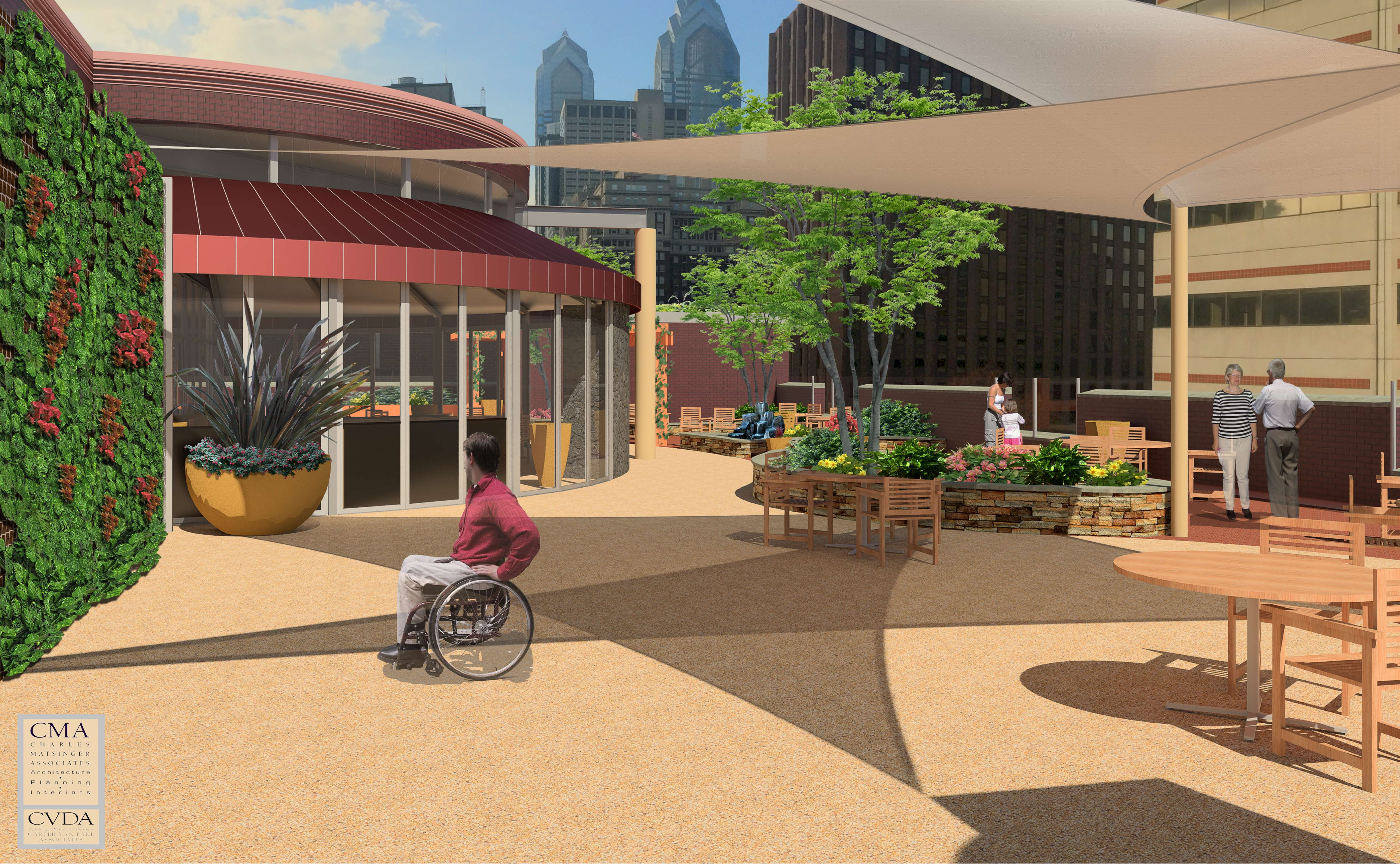 The Creative Therapy Center & Healing Gardens will transform the ...